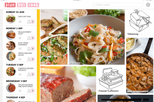 Meal planning by cuisine